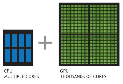 https://kr.nvidia.com/object/what-is-gpu-computing-kr.html