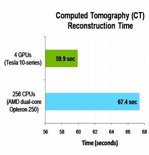 CT-recon